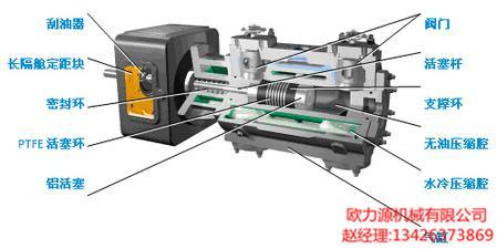 空压机曲轴箱内部结构